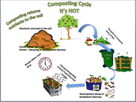Recycling - International Paper