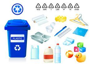 Essay on food waste recycling near me